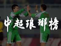 《中超琅琊榜》黄博文篇12 无缘奥运亚冠受重伤