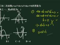 高考函数综合应用