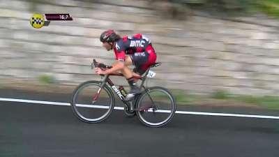 2015米兰-圣雷莫自行车古典赛 集锦