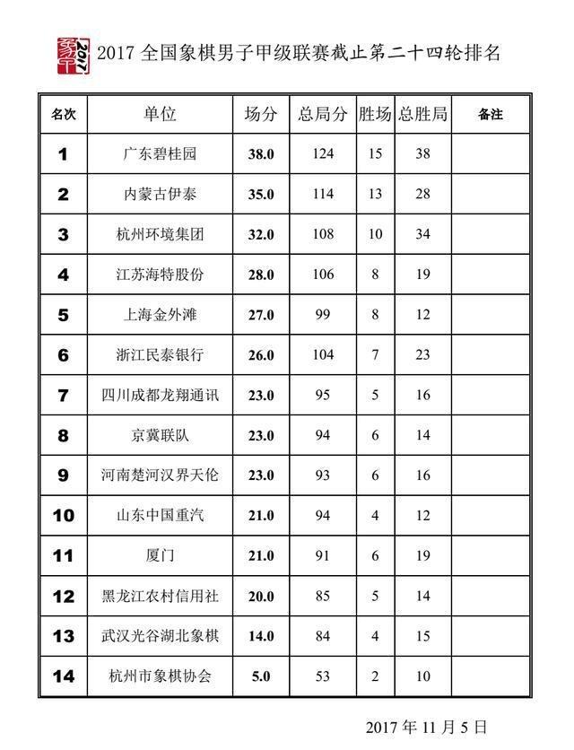 象棋最强的广东上海火拼,结果竟然一边倒,胡司令做何感想?