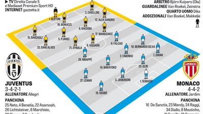 尤文VS摩纳哥预测首发:基本延续上回合 赫迪拉复出