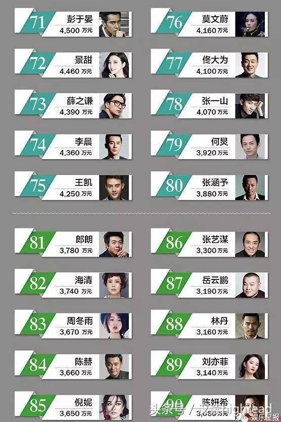 林丹连续四年登榜后缺席福布斯2017中国名人榜 疑为出轨门所累