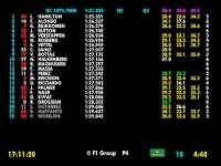 F1澳大利亚站排位赛(数据)全场回顾