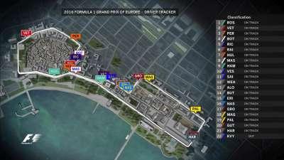 F1比赛全场|F1欧洲站正赛视频录像|F1欧洲站正姜春鹏视频比赛图片