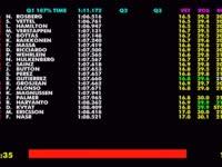 F1奥地利站排位赛 全场回顾(数据)
