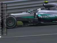 F1比利时站FP2:罗斯伯格赛车部件温度过高