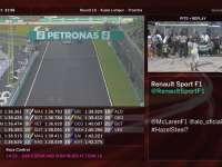 F1马来西亚站FP3(维修区)全场回顾