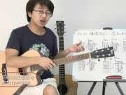 第三十三课-弹唱练习⑥《光辉岁月》片段(带Bm和弦[大横按和弦]的弹唱)【彼岸吉他】