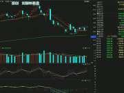 12月27号早盘咨询:这个行业的股票要走主升浪!