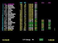 F1匈牙利站正赛全场回顾(数据)