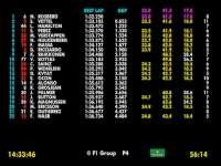 F1日本站FP2 全场回顾(数据)
