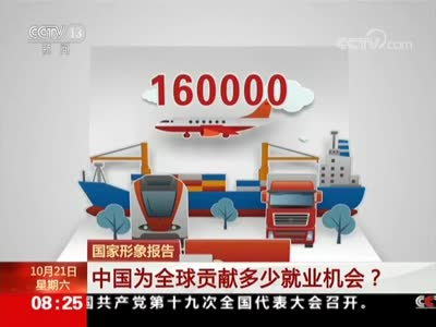 [视频]国家形象报告:中国为全球贡献多少就业机会