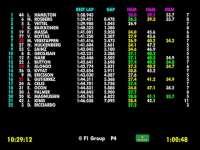 F1美国站FP1全场回放(数据)