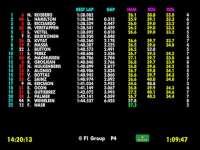 F1美国站FP2全场回放(数据)