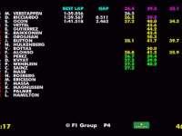 F1美国站FP3全场回放(数据)