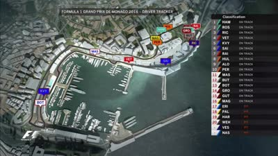 F1加密录像|F1摩纳哥站排位赛视频全场|F1摩纳h5视频比赛图片