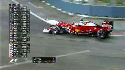 F1v全场全场|F1新加坡站排位赛视频录像|F1新加视频大肚子图片