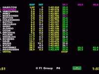 F1马来西亚站正赛 全场回顾(数据)