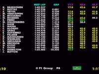 F1阿布扎比站FP2全场回放(数据)