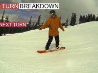 滑雪硬知识--大神亲身教学如何做脚尖内侧的转弯