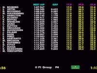 F1奥地利站FP2 全场回顾(数据)