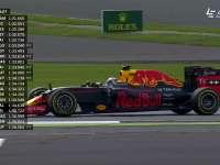 开慢点?F1英国站FP2 车队通知纳赛尔减缓节奏