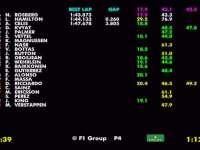 F1阿布扎比站FP1全场回放(数据)