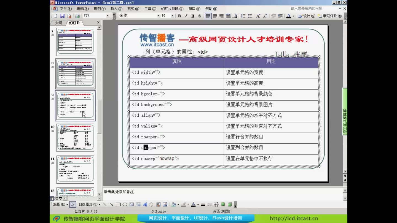 UI中级教程WEB前端html10--373html表格高级应用-仿hao123效果下集