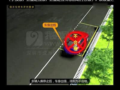 科目二考试技巧图解侧方位停车技巧图解