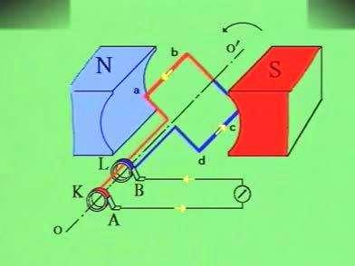 发电机工作原理- 在线观看